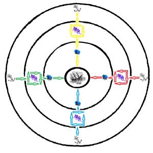 2) Masque Magick (Circle 2: Archetypal Threshold) Archetypes & Active Imagination. 3) Anchor & Archetype Abjuration